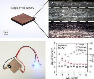3D gedruckte Lithium Ionen Batterie 300x252 - 3D-gedruckten Lithium-Ionen-Batterien von Duke und Texas State University