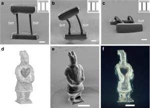 3D Druck Stereolitographie 300x216 - 3D Druckverfahren ermöglicht künstliche Blutgefäße