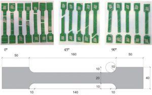 3d gedruckte Polypropylenteststreifen 300x189 - Technische Möglichkeiten zur Herstellung von 3D-gedruckten technischen Bauteilen auf der Basis von wiederverwendetem Polypropylen