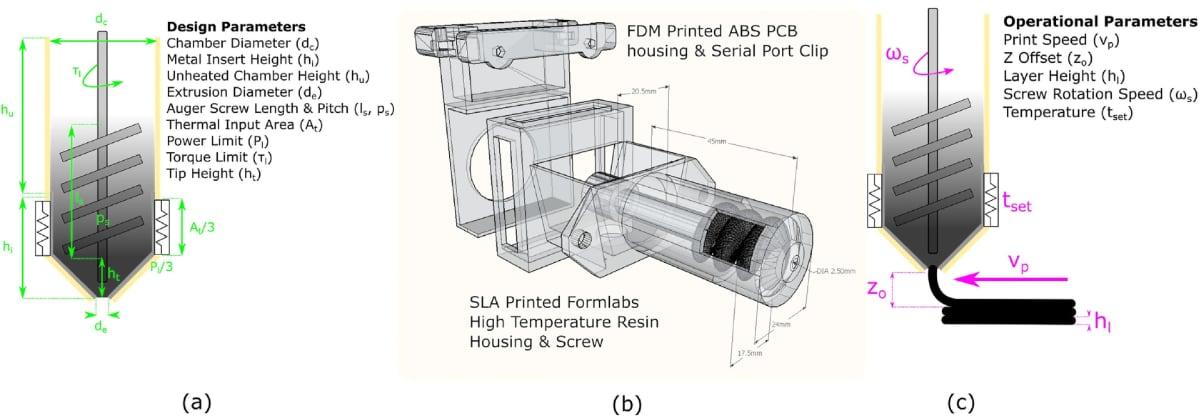 forscher entwickeln und testen einen asphalt 3d drucker zur stra enreparatur. Black Bedroom Furniture Sets. Home Design Ideas