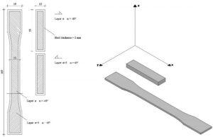 Temperaturabhängigkeit von 3D-gedruckter Lehm-PLA-Mischungen