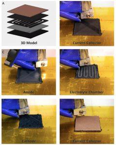 Schichtaufbau der Single Print Batterie 239x300 - 3D-gedruckten Lithium-Ionen-Batterien von Duke und Texas State University