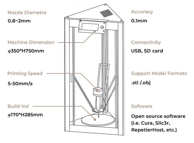 Technische Details Cerambot