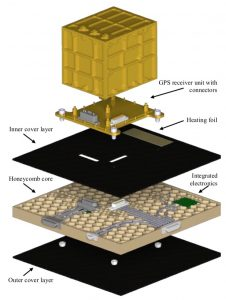 Explosionszeichnung Technologie Demo mit GPS Empfänger 226x300 - Forscher untersuchen die Anwendbarkeit des 3D-Drucks für die Massenproduktion von Satelliten