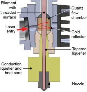 Extruder 284x300 - MIT-Entwicklungen: Ein schnellerer 3D-Drucker und antibakterielle 3D-gedruckte Zellulose