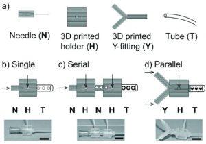 3D gedruckter Tröpfengenerator 300x210 - Forscher erkunden 3D-Drucktechniken zur Verbesserung benutzerdefinierter Tröpfchengeneratoren