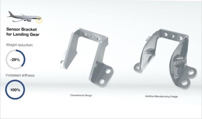 liebherr airbus - Liebherr-Aerospace: Serienproduktion von 3D-gedruckten Komponenten für Airbus
