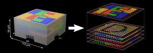 mikrofluid kit 300x105 - Neues Verfahren verbindet 3D-Laserlithografie mit Mikrofluidik